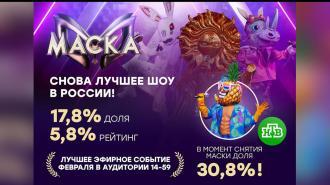 """""""Маска"""" на НТВ вновь стала лучшим шоу России"""