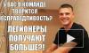 Интернет потешается над изгнанием Денисова из Анжи