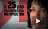 В Новосибирске учителя физкультуры подозревают в педофилии