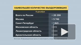В России зафиксировано 26 190 новых случаев заражения коронавирусом