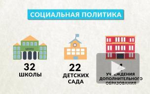 Инфографика: Выборгский район подвел итоги года
