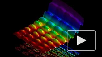 Свет впервые сфотографировали одновременно как волну и частицу